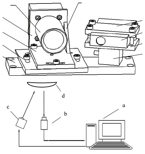 5非接触式三维掌纹采集设备的研制.png